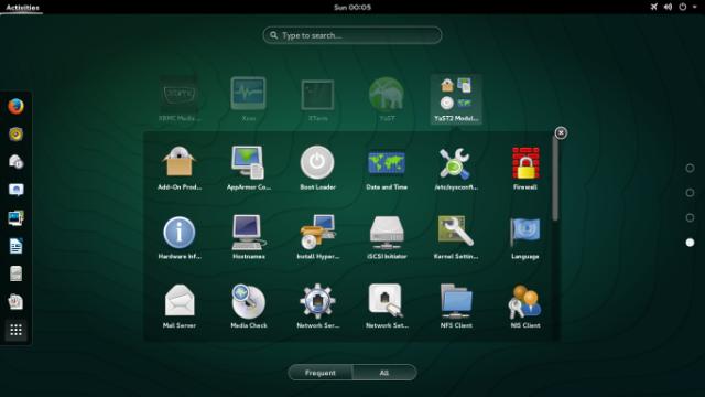 Лучшие операционные системы и дистрибутивы Linux