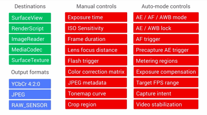 Как установить Google Camera Mod на любой телефон Android