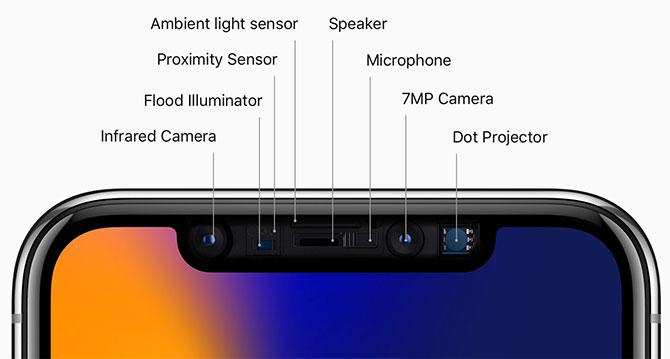 Безопасно ли использовать Face ID на вашем новом iPhone?