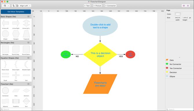 5 бесплатных блок-схем для Mac для быстрых и простых диаграмм