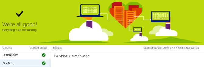 Проблемы с синхронизацией с OneDrive в Windows 10? Вот 10 простых исправлений