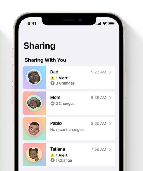 Как настроить совместное использование здоровья в iOS 15 на iPhone (2021 г.)