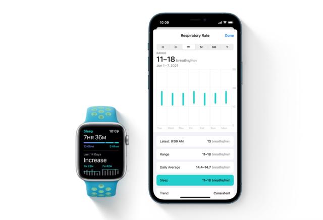 Что такое частота дыхания на Apple Watch и как ее использовать?